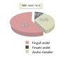metallandeler gifteringer -115300
