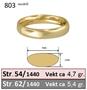 skisse av gifteringer -1440